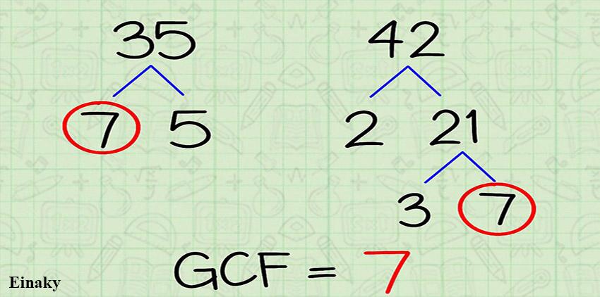 محاسبه بزرگترین مضرب مشترک دو عدد