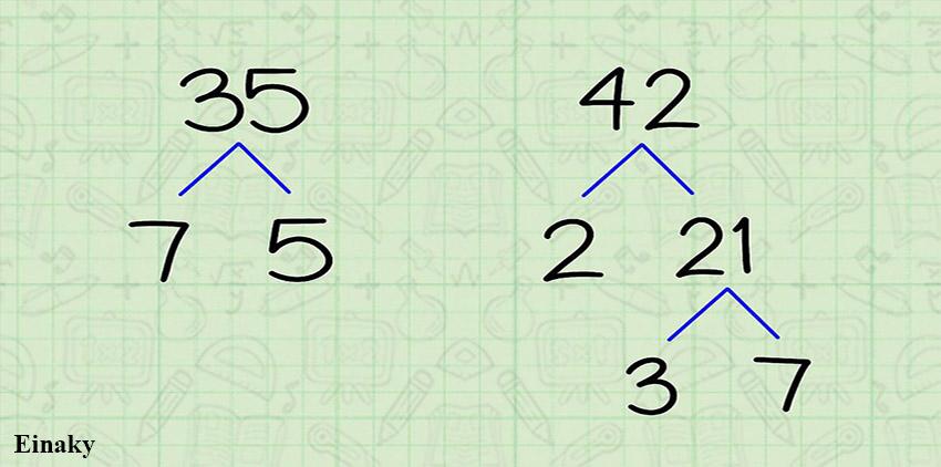 بزرگترین مضرب مشترک دو عدد با استفاده از تجزیه