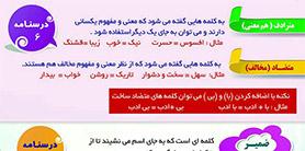 تعریف ضمیر در فارسی ششم