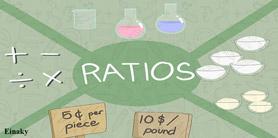 چطور مسائل مربوط به نسبت را حل کنیم؟
